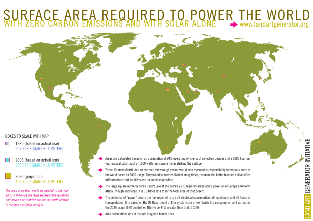 Surface area needed to power the world using photovoltaic energy; click for a larger image