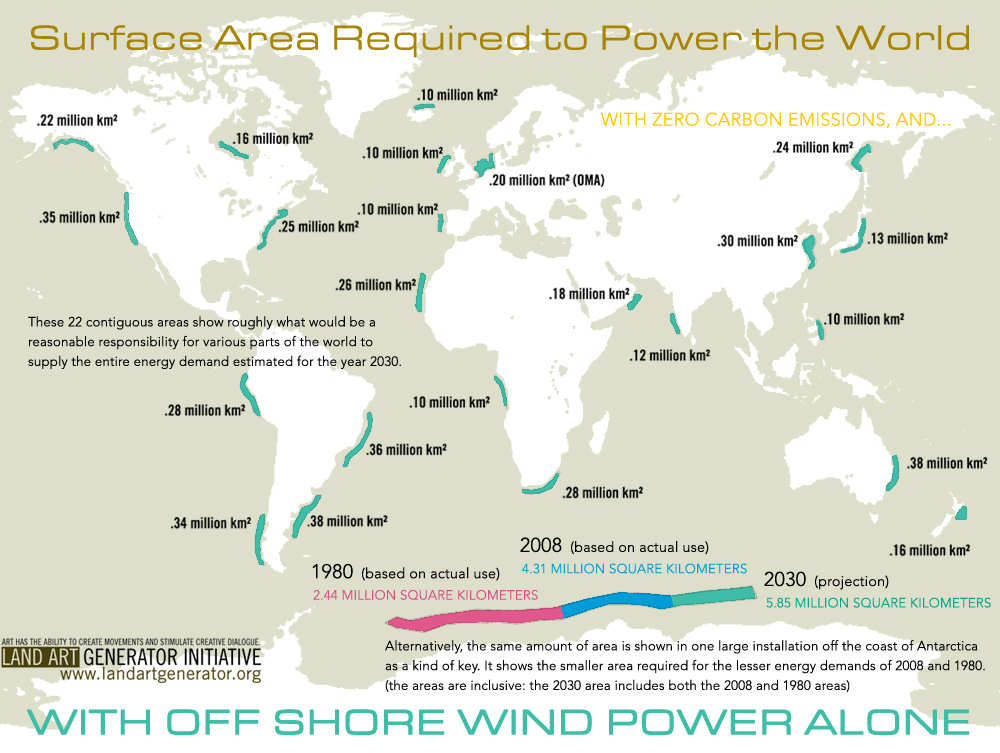 The off-shore wind needed to replace the world's power needs